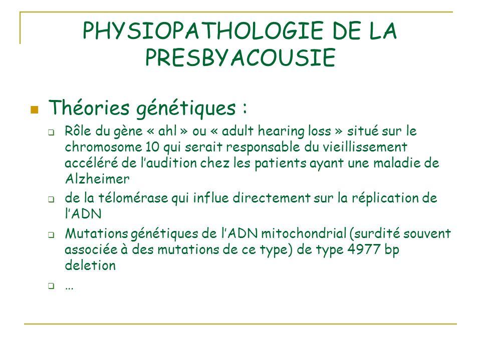 PHYSIOPATHOLOGIE DE LA PRESBYACOUSIE Théories génétiques : Rôle du gène « ahl » ou « adult hearing loss » situé sur le chromosome 10 qui serait responsable du vieillissement accéléré de laudition chez les patients ayant une maladie de Alzheimer de la télomérase qui influe directement sur la réplication de lADN Mutations génétiques de lADN mitochondrial (surdité souvent associée à des mutations de ce type) de type 4977 bp deletion …