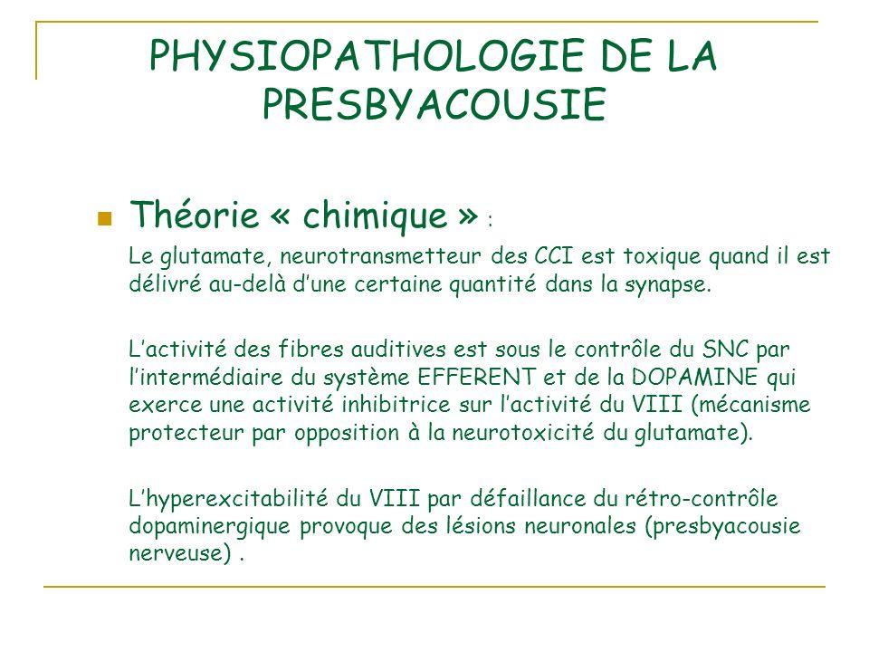 PHYSIOPATHOLOGIE DE LA PRESBYACOUSIE Théorie « chimique » : Le glutamate, neurotransmetteur des CCI est toxique quand il est délivré au-delà dune certaine quantité dans la synapse.