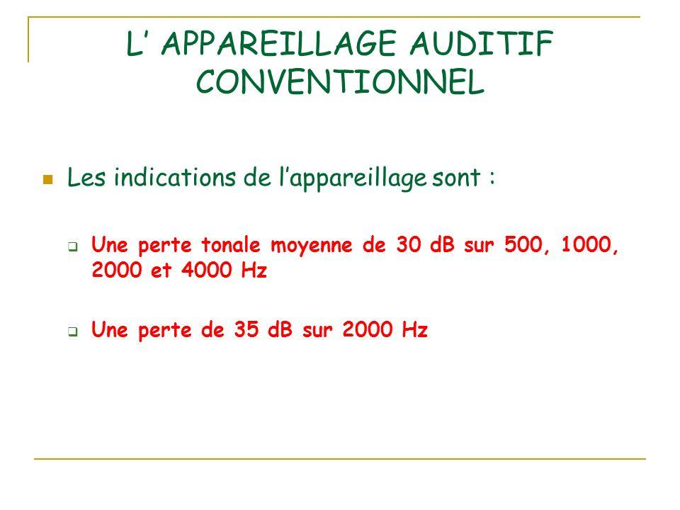 L APPAREILLAGE AUDITIF CONVENTIONNEL Les indications de lappareillage sont : Une perte tonale moyenne de 30 dB sur 500, 1000, 2000 et 4000 Hz Une perte de 35 dB sur 2000 Hz
