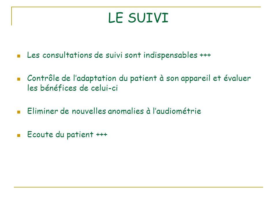 LE SUIVI Les consultations de suivi sont indispensables +++ Contrôle de ladaptation du patient à son appareil et évaluer les bénéfices de celui-ci Eliminer de nouvelles anomalies à laudiométrie Ecoute du patient +++