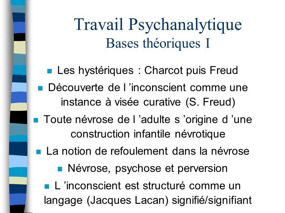 Travail Psychanalytique Bases théoriques I n Les hystériques : Charcot puis Freud n Découverte de l inconscient comme une instance à visée curative (S