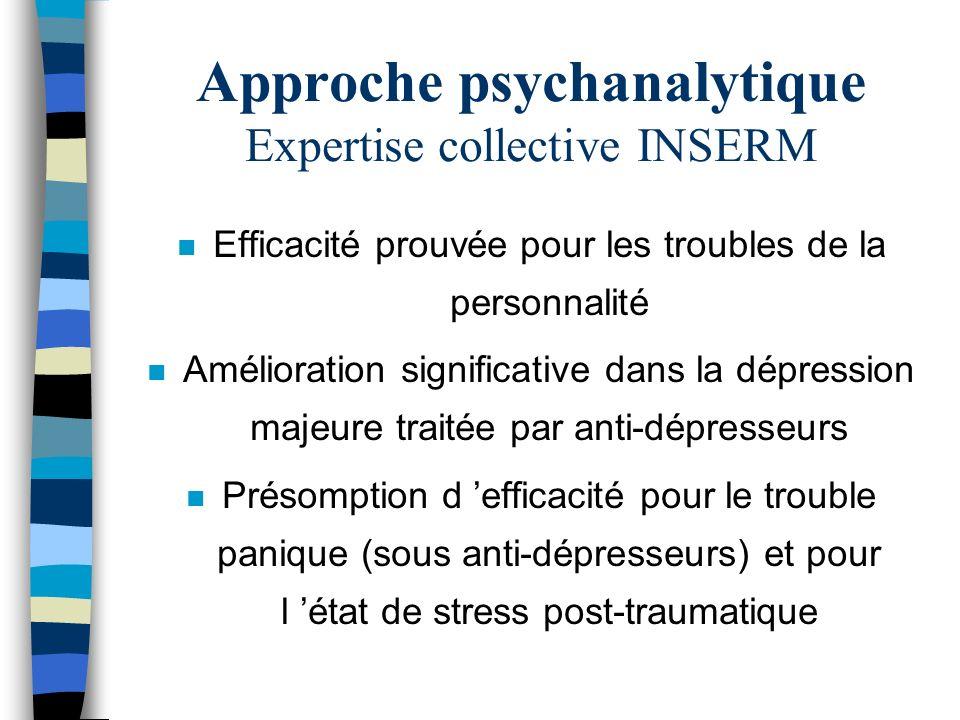 Approche psychanalytique Expertise collective INSERM n Efficacité prouvée pour les troubles de la personnalité n Amélioration significative dans la dé