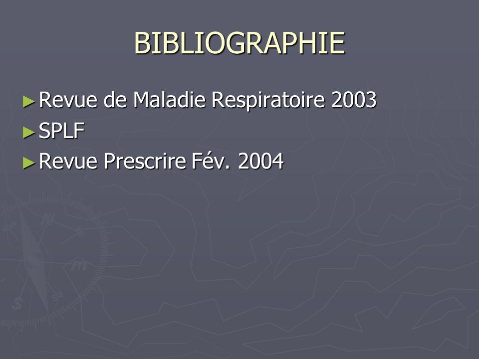 BIBLIOGRAPHIE Revue de Maladie Respiratoire 2003 Revue de Maladie Respiratoire 2003 SPLF SPLF Revue Prescrire Fév. 2004 Revue Prescrire Fév. 2004