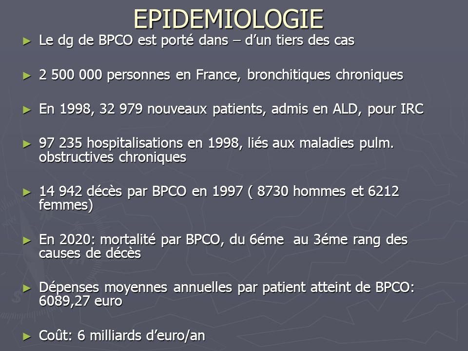 EPIDEMIOLOGIE Le dg de BPCO est porté dans – dun tiers des cas Le dg de BPCO est porté dans – dun tiers des cas 2 500 000 personnes en France, bronchi