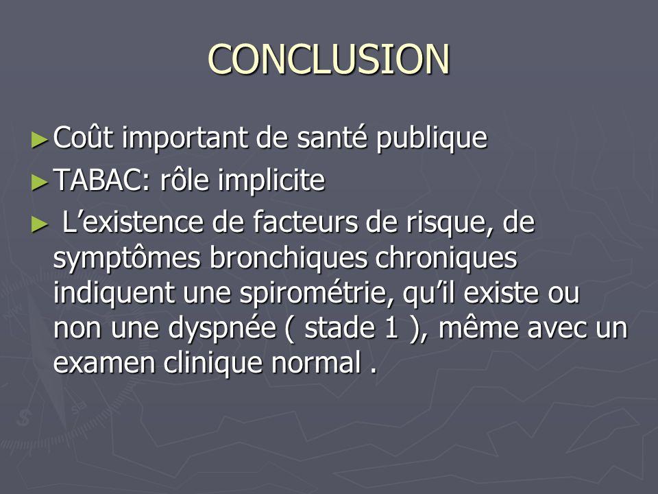 CONCLUSION Coût important de santé publique Coût important de santé publique TABAC: rôle implicite TABAC: rôle implicite Lexistence de facteurs de ris