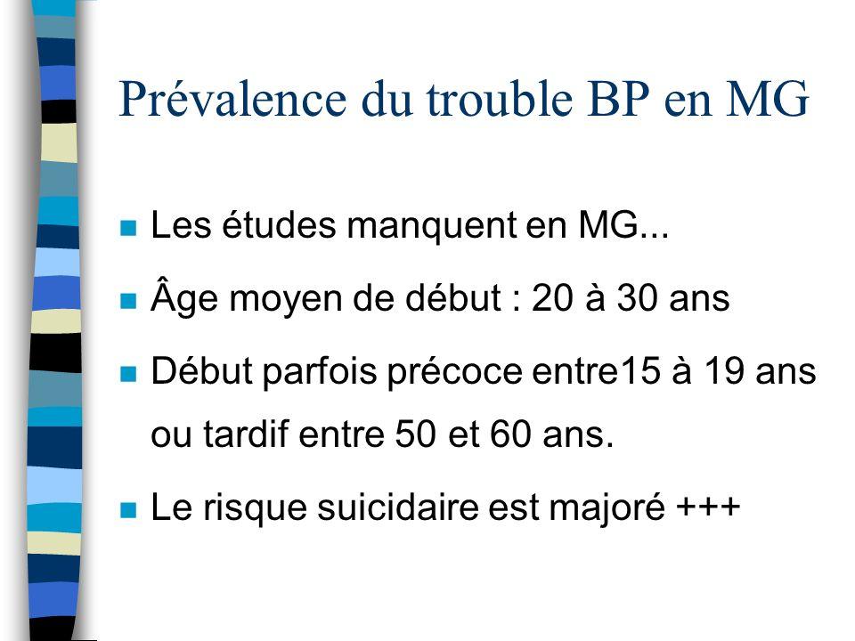 Prévalence du trouble BP en MG n Les études manquent en MG... n Âge moyen de début : 20 à 30 ans n Début parfois précoce entre15 à 19 ans ou tardif en