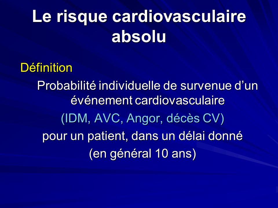 Le risque cardiovasculaire absolu Définition Probabilité individuelle de survenue dun événement cardiovasculaire (IDM, AVC, Angor, décès CV) pour un p
