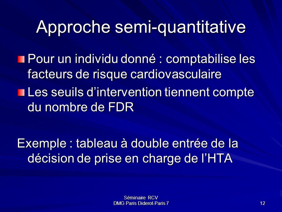 Séminaire RCV DMG Paris Diderot-Paris 7 12 Approche semi-quantitative Pour un individu donné : comptabilise les facteurs de risque cardiovasculaire Le