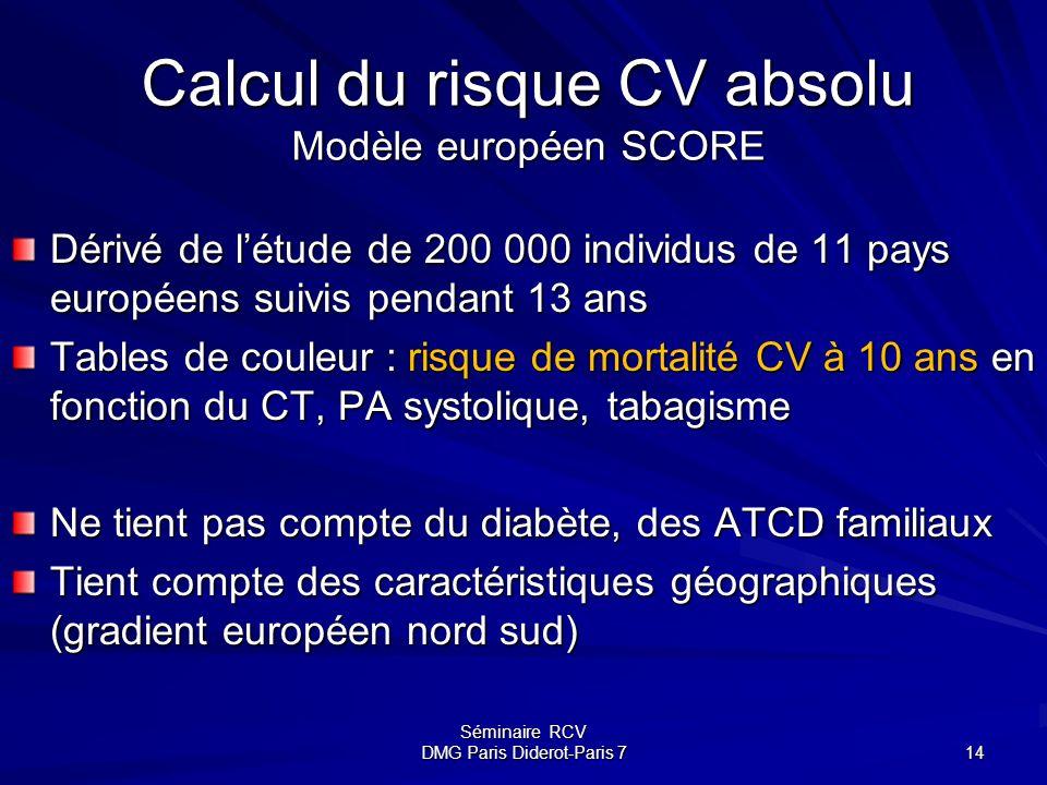 Séminaire RCV DMG Paris Diderot-Paris 7 14 Calcul du risque CV absolu Modèle européen SCORE Dérivé de létude de 200 000 individus de 11 pays européens
