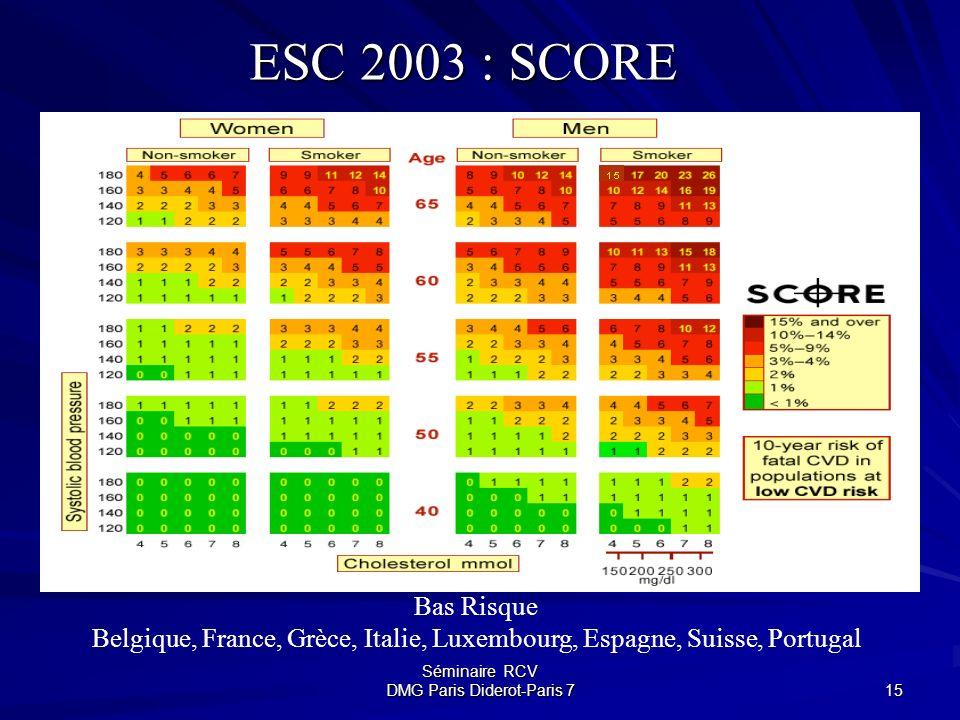 Séminaire RCV DMG Paris Diderot-Paris 7 15 Bas Risque Belgique, France, Grèce, Italie, Luxembourg, Espagne, Suisse, Portugal ESC 2003 : SCORE