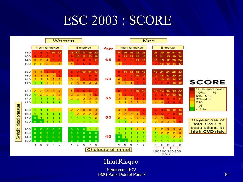 Séminaire RCV DMG Paris Diderot-Paris 7 16 Haut Risque ESC 2003 : SCORE