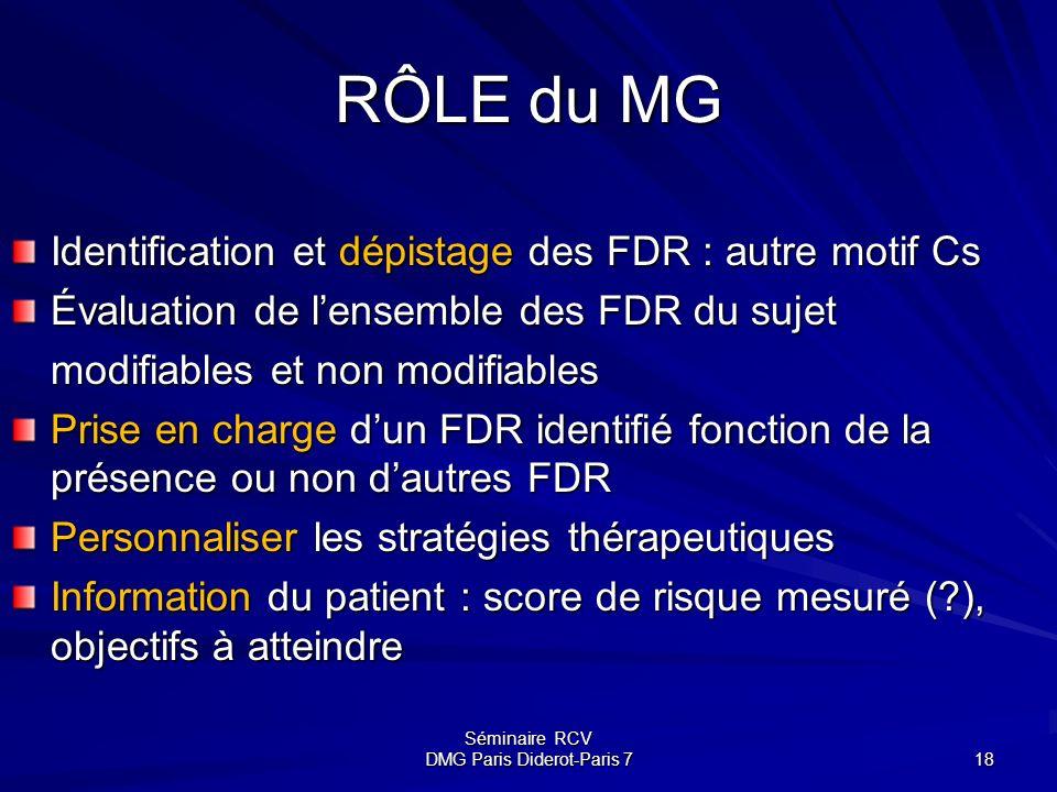 Séminaire RCV DMG Paris Diderot-Paris 7 18 RÔLE du MG Identification et dépistage des FDR : autre motif Cs Évaluation de lensemble des FDR du sujet mo