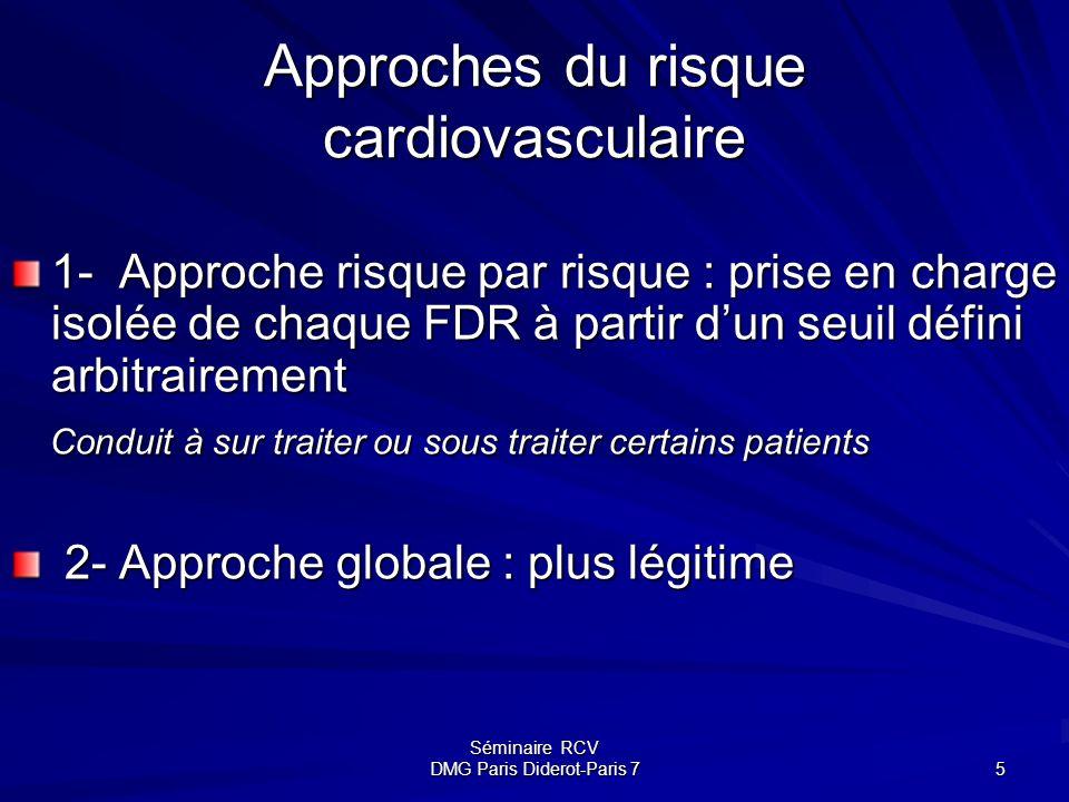 Séminaire RCV DMG Paris Diderot-Paris 7 5 Approches du risque cardiovasculaire 1- Approche risque par risque : prise en charge isolée de chaque FDR à