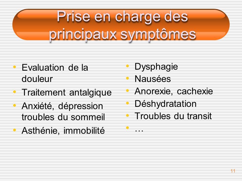 11 Prise en charge des principaux symptômes Evaluation de la douleur Traitement antalgique Anxiété, dépression troubles du sommeil Asthénie, immobilit