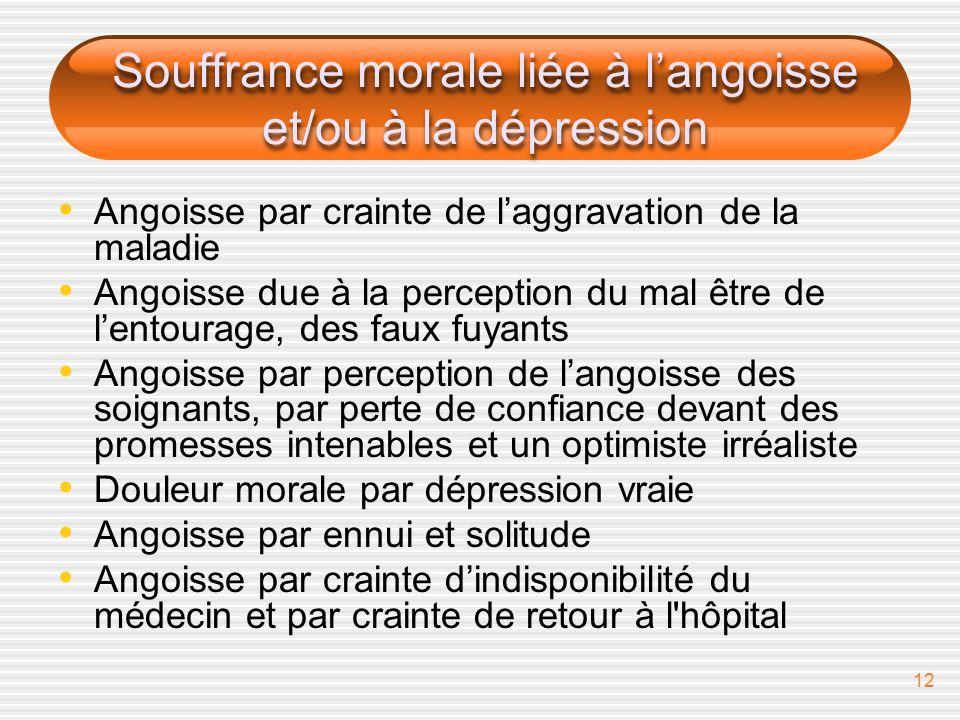 12 Souffrance morale liée à langoisse et/ou à la dépression Angoisse par crainte de laggravation de la maladie Angoisse due à la perception du mal êtr