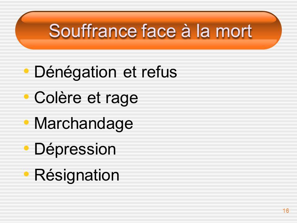 16 Souffrance face à la mort Dénégation et refus Colère et rage Marchandage Dépression Résignation