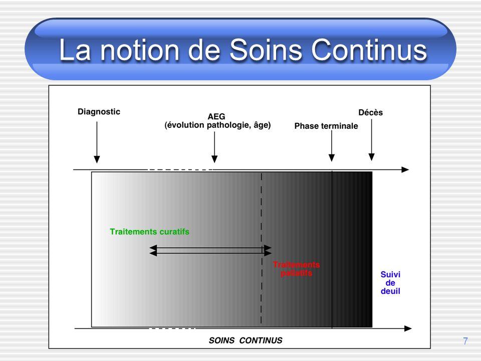 7 La notion de Soins Continus