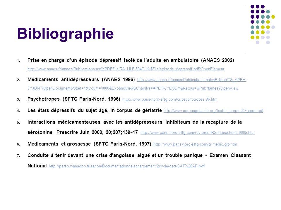 Bibliographie 1. Prise en charge dun épisode dépressif isolé de ladulte en ambulatoire (ANAES 2002) http://www.anaes.fr/anaes/Publications.nsf/nPDFFil
