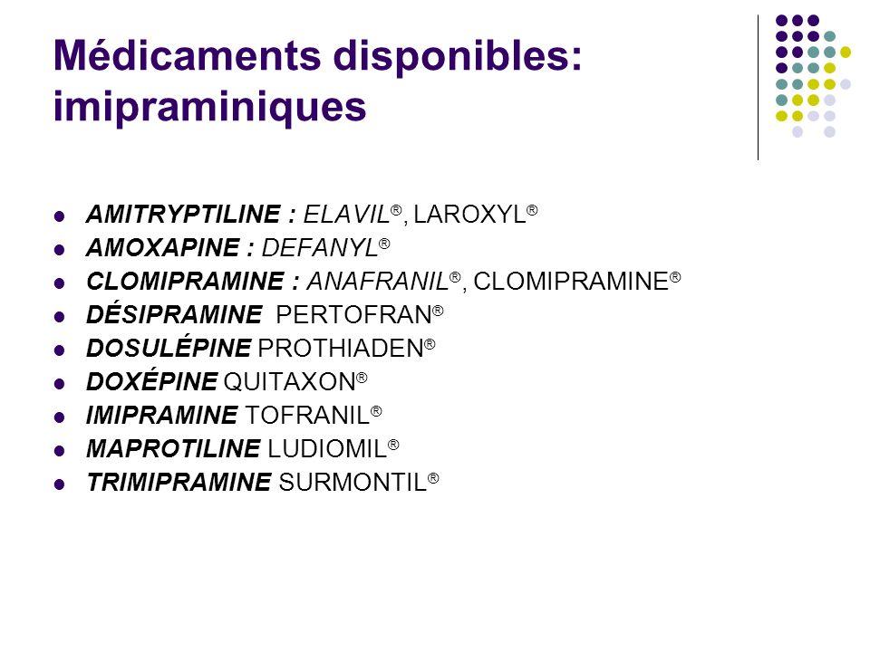 Indications des antidépresseurs Épisodes dépressifs majeurs (tous les AD) Prévention des récidives des dépressions récurrentes (tous les AD) Trouble panique (imipraminiques, ISRS, ISRSNA, IMAO A) Trouble obsessionnel compulsif (imipraminiques, ISRS) Prévention des récidives du trouble bipolaire (en association avec du lithium ou un thymorégulateur) Algies rebelles (imipraminiques) Énurésie de lenfant (imipraminiques)