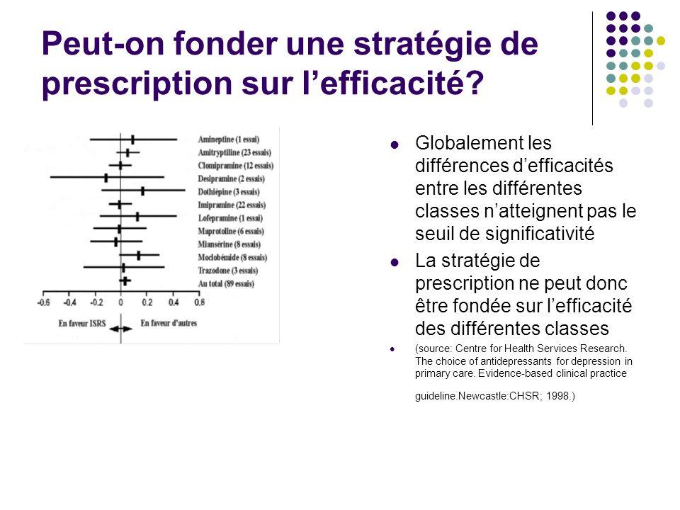 Peut-on fonder une stratégie de prescription sur lefficacité? Globalement les différences defficacités entre les différentes classes natteignent pas l