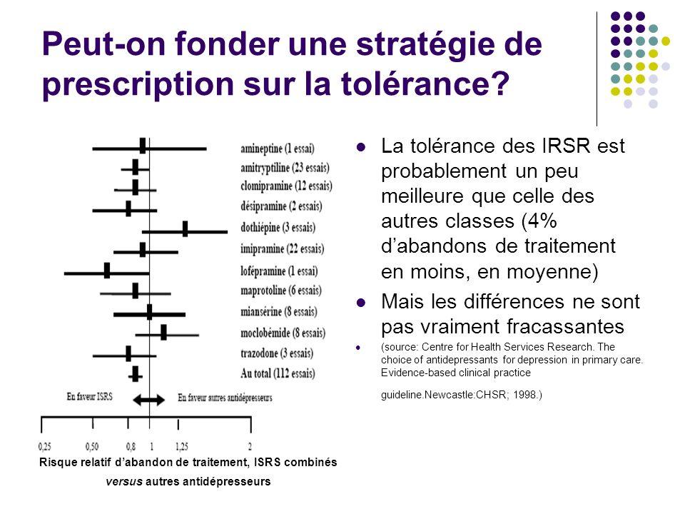 Peut-on fonder une stratégie de prescription sur la tolérance? La tolérance des IRSR est probablement un peu meilleure que celle des autres classes (4