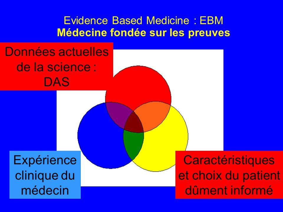 Evidence Based Medicine : EBM Médecine fondée sur les preuves Données actuelles de la science : DAS Expérience clinique du médecin Caractéristiques et