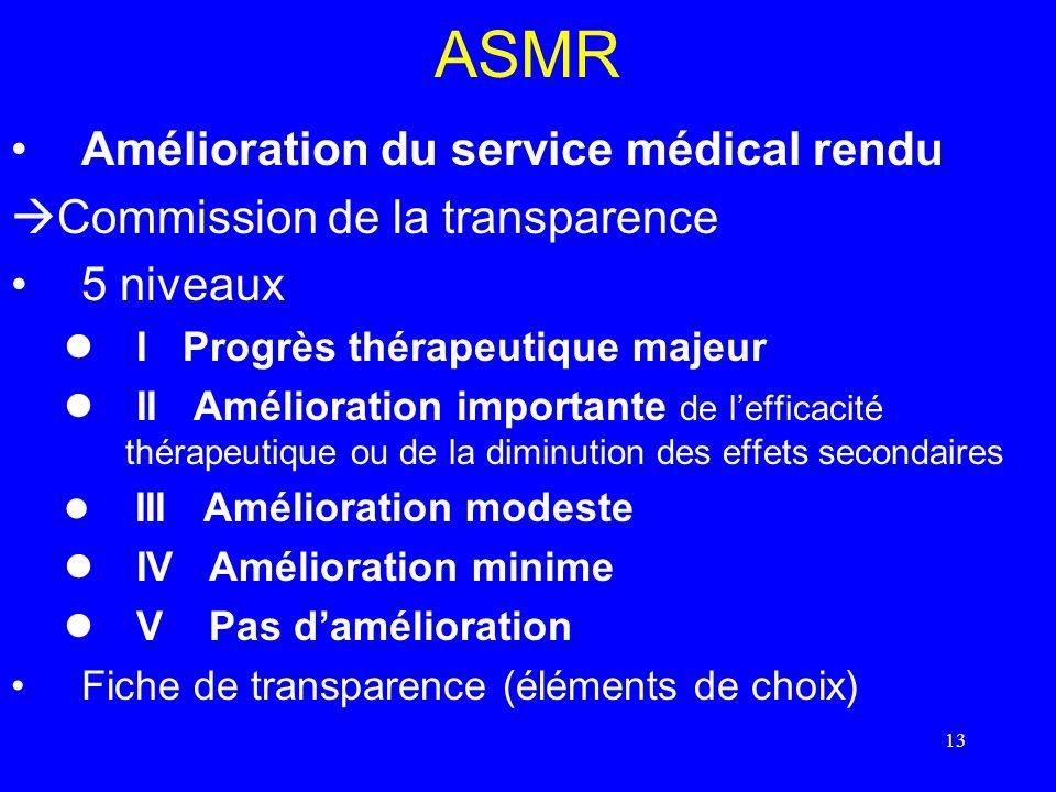 13 ASMR Amélioration du service médical rendu Commission de la transparence 5 niveaux I Progrès thérapeutique majeur II Amélioration importante de lef