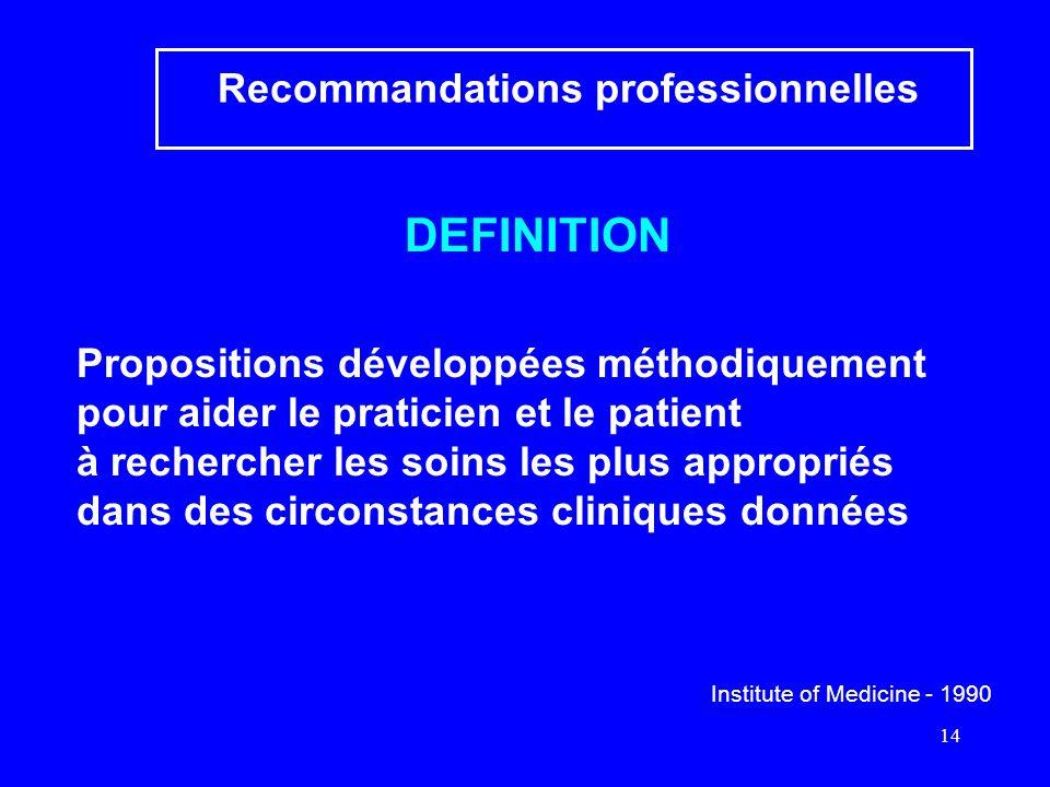 14 Propositions développées méthodiquement pour aider le praticien et le patient à rechercher les soins les plus appropriés dans des circonstances cli