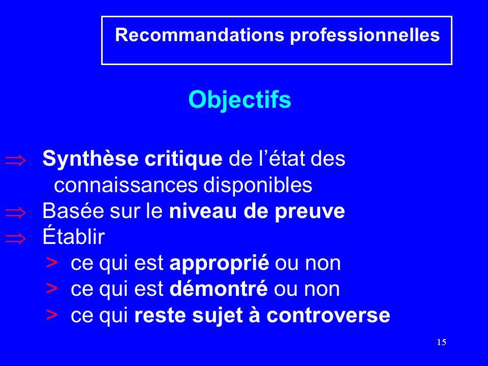 15 Recommandations professionnelles Objectifs Synthèse critique de létat des connaissances disponibles Basée sur le niveau de preuve Établir > ce qui