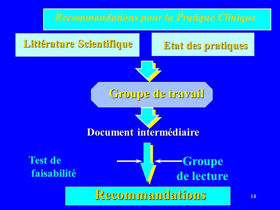 18 Recommandations pour la Pratique Clinique Littérature Scientifique Etat des pratiques Groupe de travail Document intermédiaire Recommandations Test
