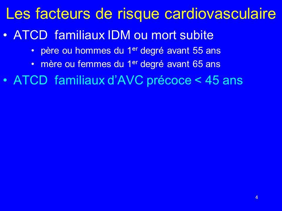 4 Les facteurs de risque cardiovasculaire ATCD familiaux IDM ou mort subite père ou hommes du 1 er degré avant 55 ans mère ou femmes du 1 er degré ava