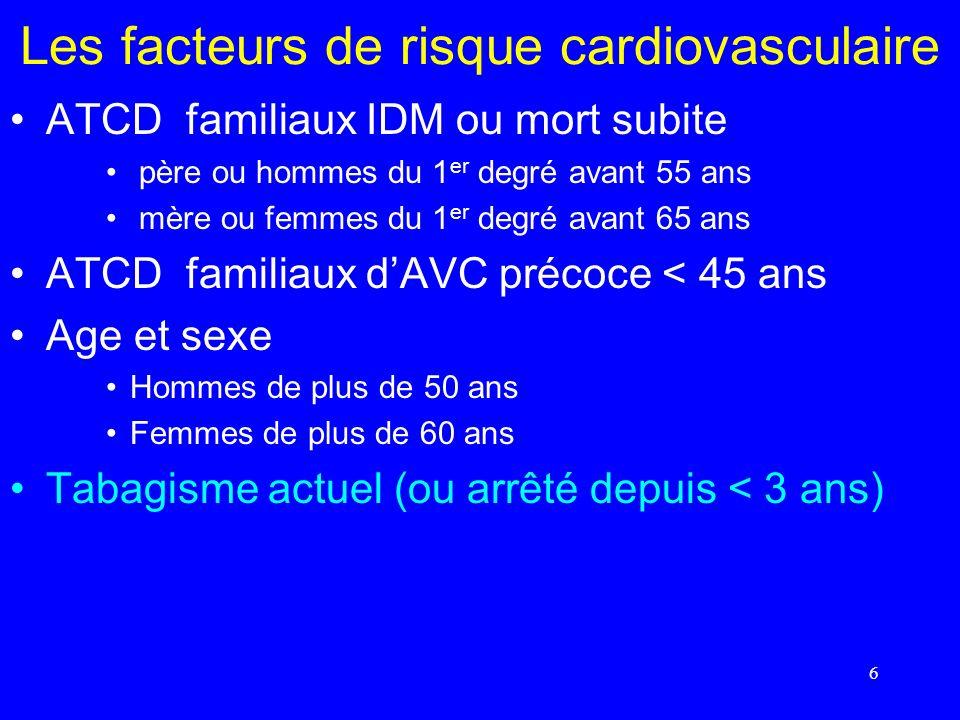 6 Les facteurs de risque cardiovasculaire ATCD familiaux IDM ou mort subite père ou hommes du 1 er degré avant 55 ans mère ou femmes du 1 er degré ava