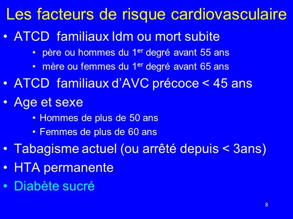 8 Les facteurs de risque cardiovasculaire ATCD familiaux Idm ou mort subite père ou hommes du 1 er degré avant 55 ans mère ou femmes du 1 er degré ava