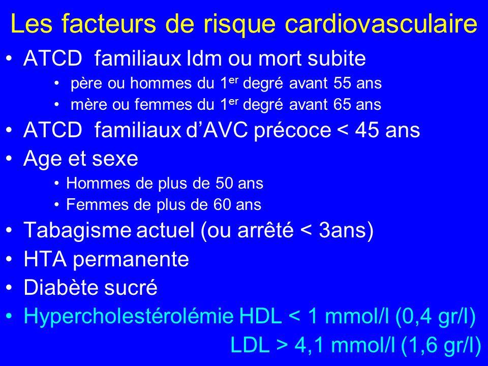 Les facteurs de risque cardiovasculaire ATCD familiaux Idm ou mort subite père ou hommes du 1 er degré avant 55 ans mère ou femmes du 1 er degré avant