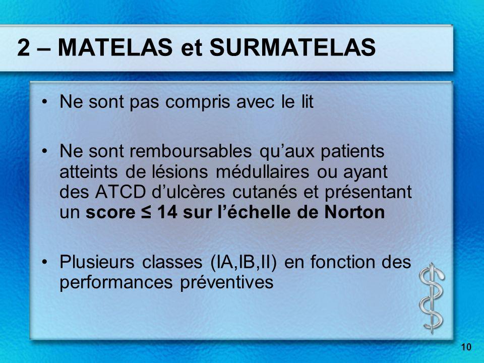 10 2 – MATELAS et SURMATELAS Ne sont pas compris avec le lit Ne sont remboursables quaux patients atteints de lésions médullaires ou ayant des ATCD du