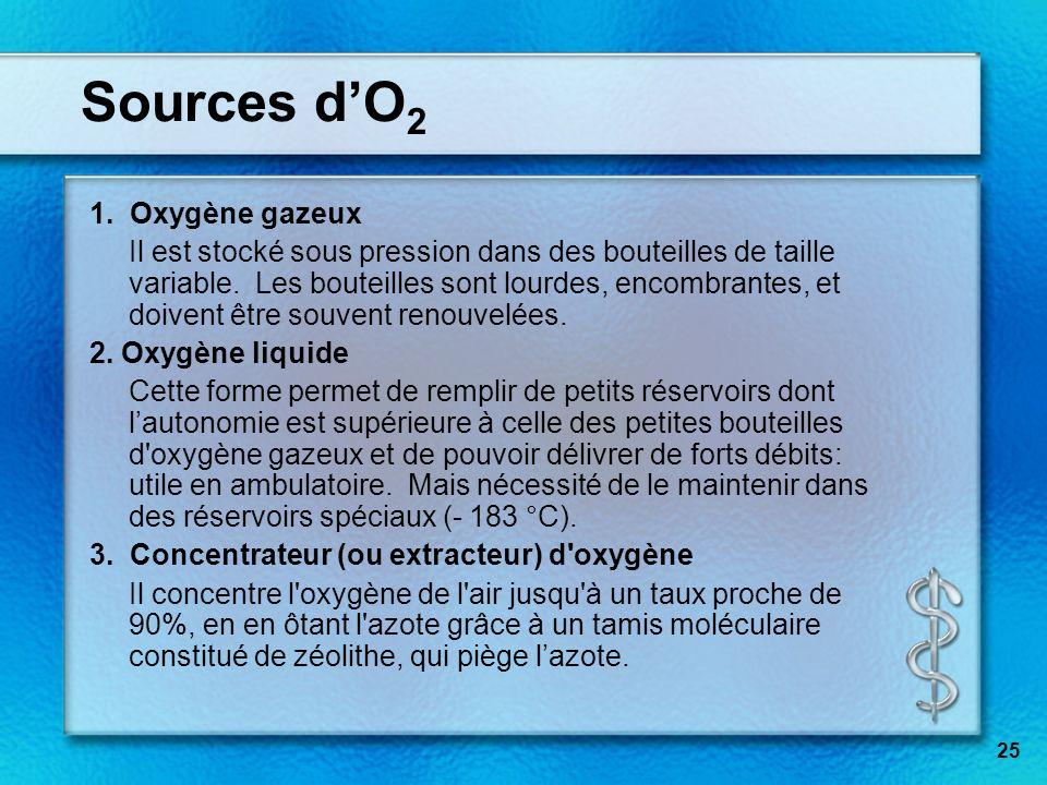 Sources dO 2 1. Oxygène gazeux Il est stocké sous pression dans des bouteilles de taille variable. Les bouteilles sont lourdes, encombrantes, et doive