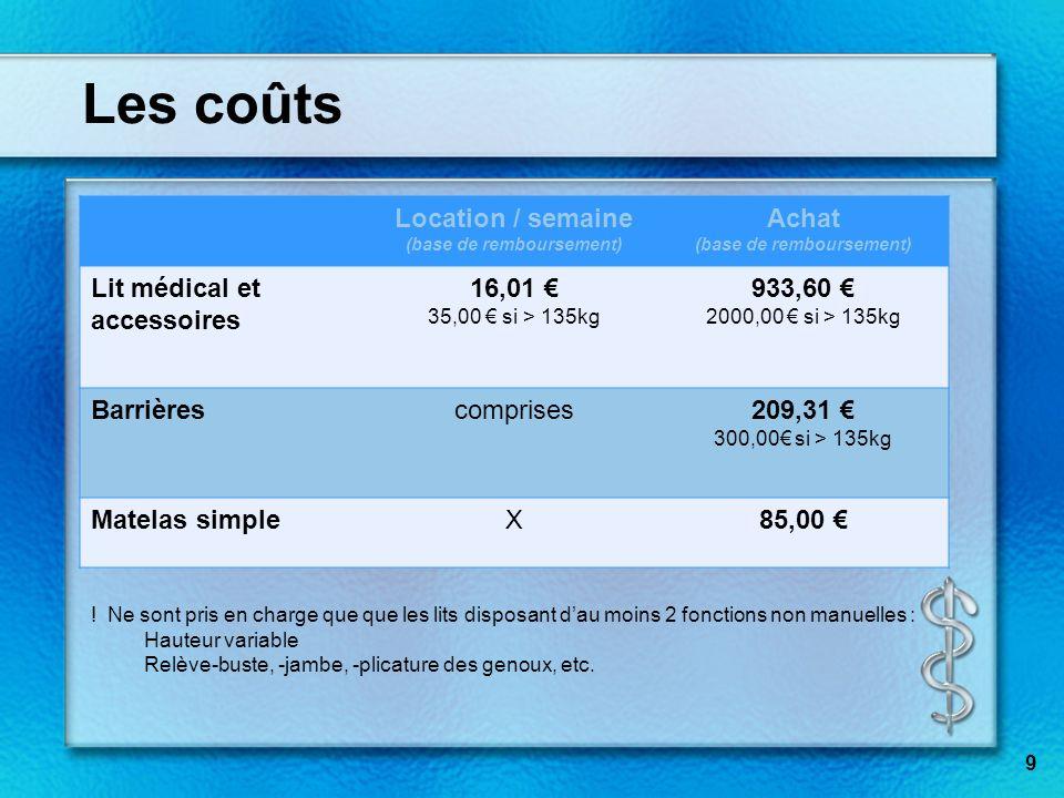 Les coûts Location / semaine (base de remboursement) Achat (base de remboursement) Lit médical et accessoires 16,01 35,00 si > 135kg 933,60 2000,00 si