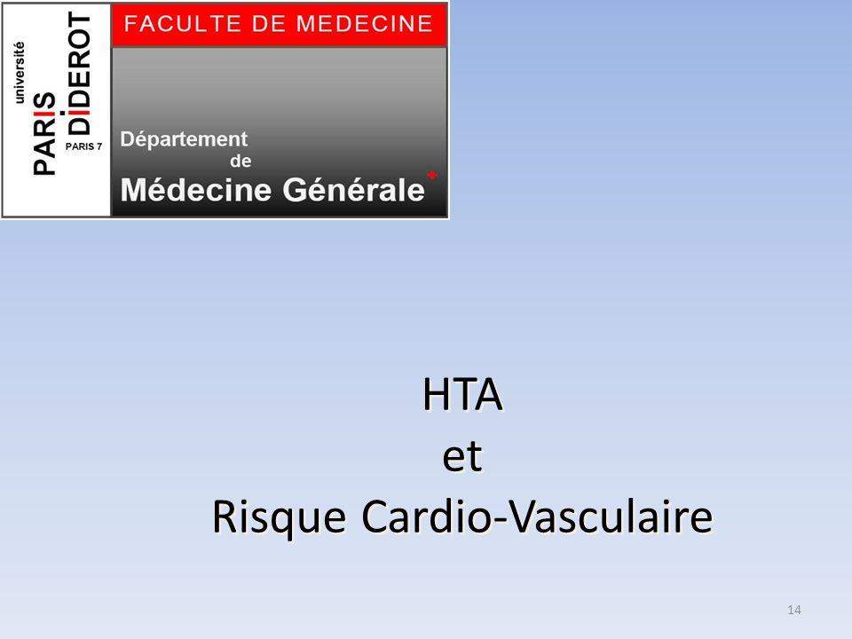 HTA et Risque Cardio-Vasculaire 14