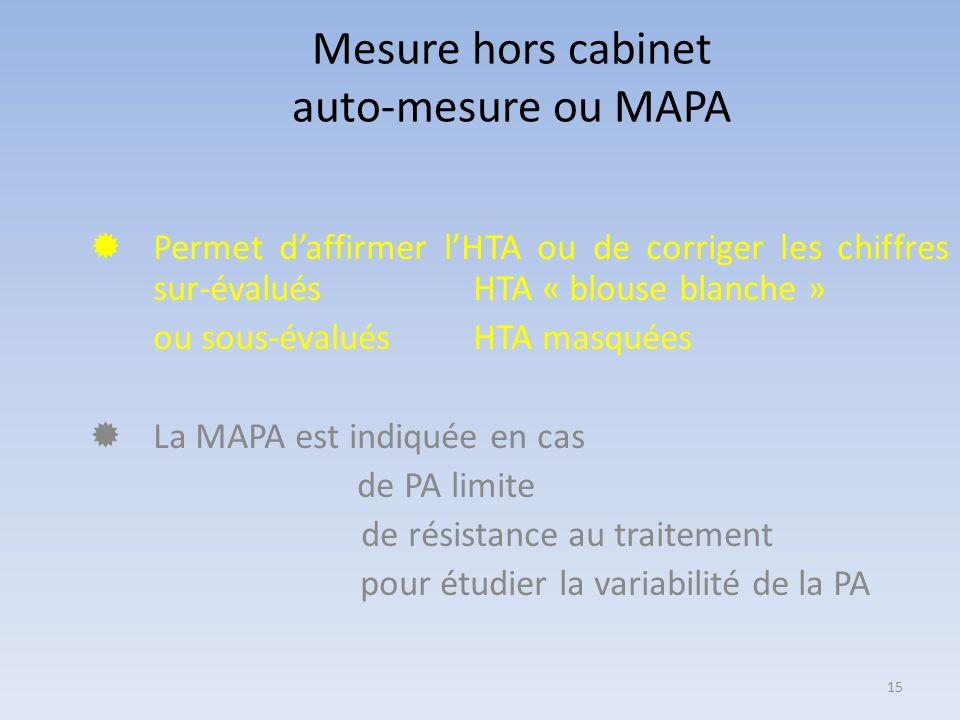 Mesure hors cabinet auto-mesure ou MAPA Permet daffirmer lHTA ou de corriger les chiffres sur-évalués HTA « blouse blanche » ou sous-évaluésHTA masquées La MAPA est indiquée en cas de PA limite de résistance au traitement pour étudier la variabilité de la PA 15