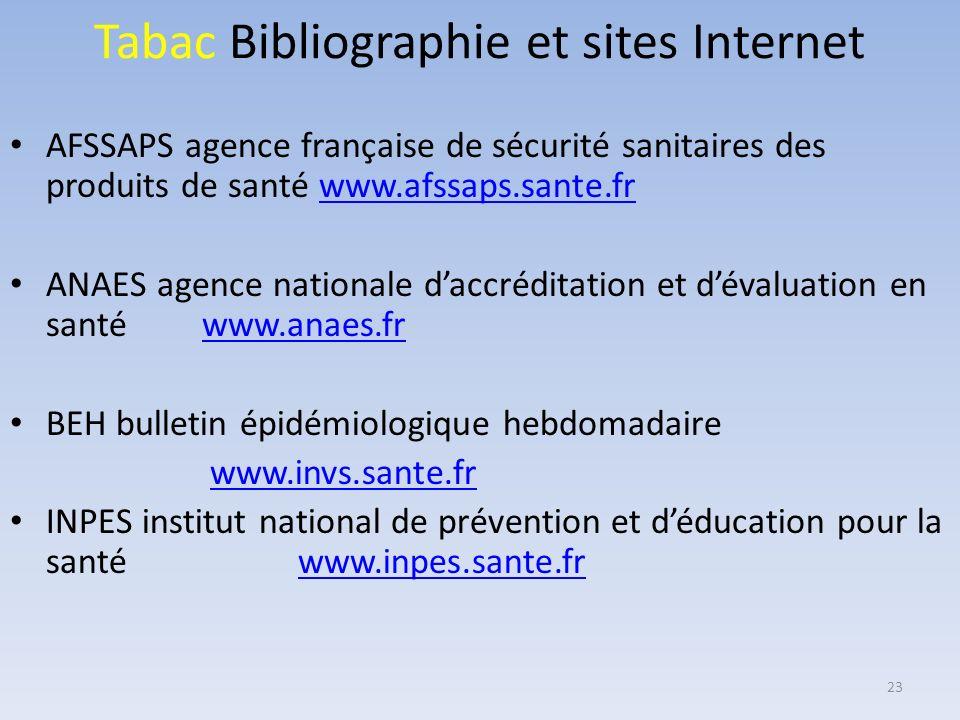 Tabac Bibliographie et sites Internet AFSSAPS agence française de sécurité sanitaires des produits de santé www.afssaps.sante.frwww.afssaps.sante.fr A