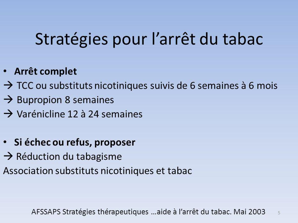 Stratégies pour larrêt du tabac Arrêt complet TCC ou substituts nicotiniques suivis de 6 semaines à 6 mois Bupropion 8 semaines Varénicline 12 à 24 se