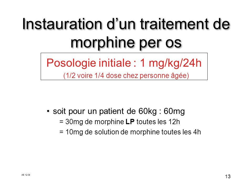 AE 12-09 13 Instauration dun traitement de morphine per os Posologie initiale : 1 mg/kg/24h (1/2 voire 1/4 dose chez personne âgée) soit pour un patie