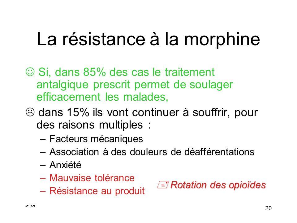AE 12-09 20 La résistance à la morphine Si, dans 85% des cas le traitement antalgique prescrit permet de soulager efficacement les malades, dans 15% i