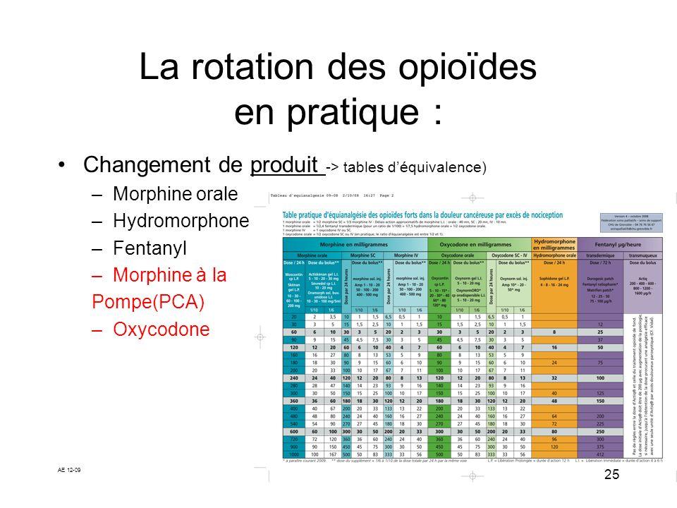 AE 12-09 25 La rotation des opioïdes en pratique : Changement de produit -> tables déquivalence) –Morphine orale –Hydromorphone –Fentanyl –Morphine à