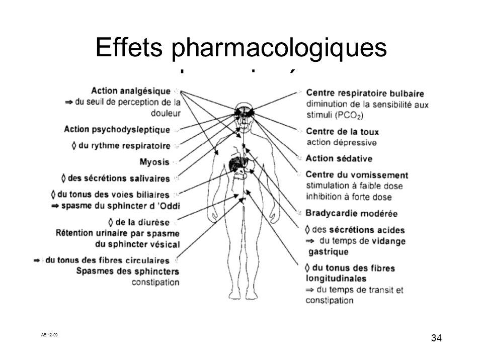AE 12-09 34 Effets pharmacologiques des opiacés