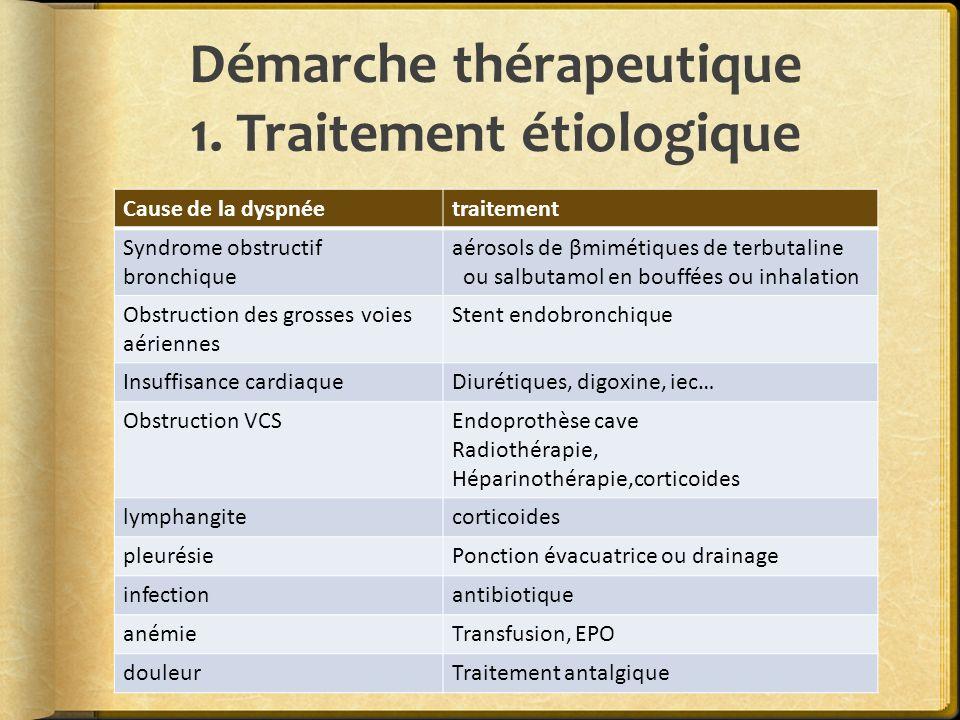Phase agonique: irréversible Signes de décérébration Coma FR Hyper sécrétion bronchique FC et TA