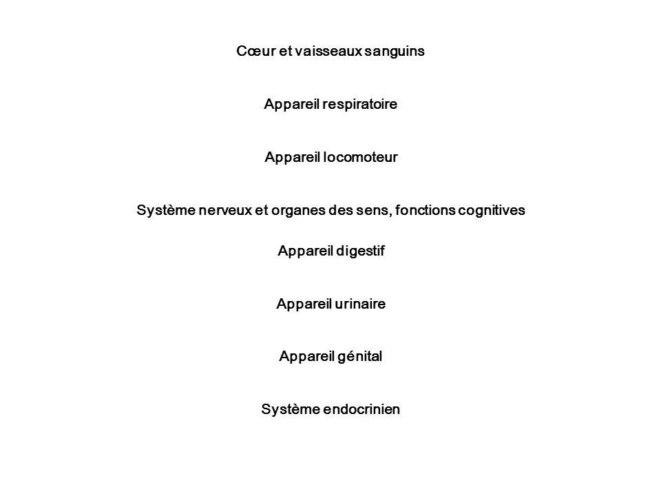 Cœur et vaisseaux sanguins Appareil respiratoire Appareil locomoteur Système nerveux et organes des sens, fonctions cognitives Appareil digestif Appar