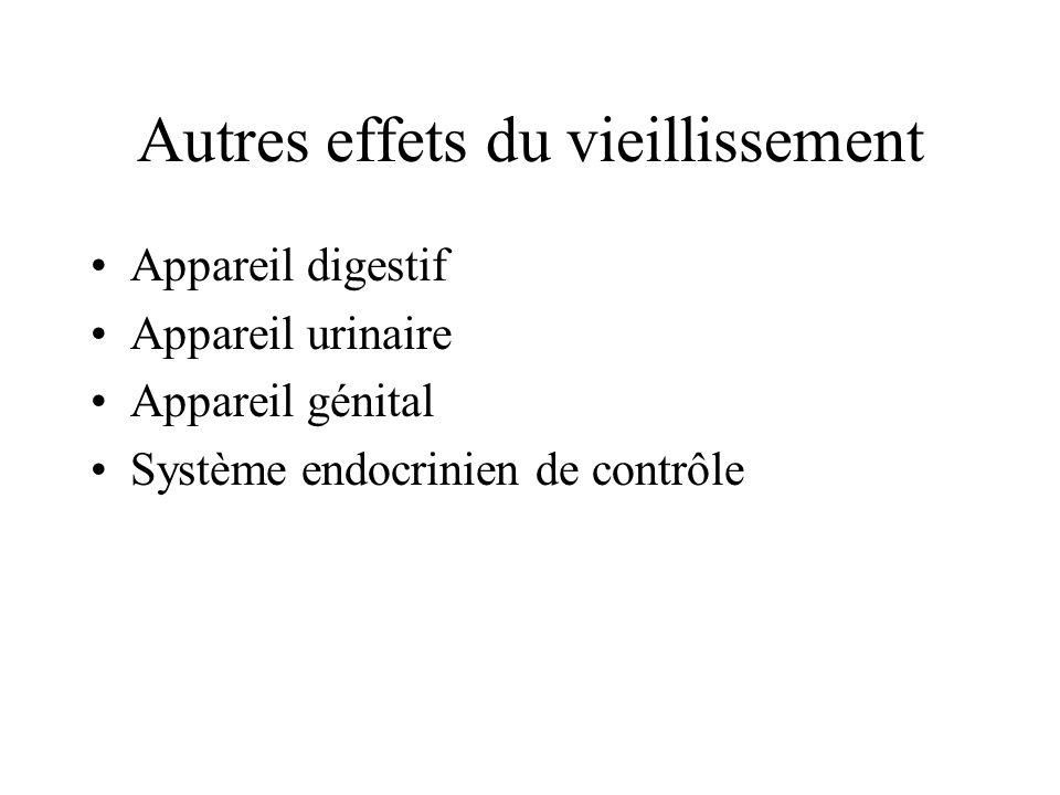 Autres effets du vieillissement Appareil digestif Appareil urinaire Appareil génital Système endocrinien de contrôle