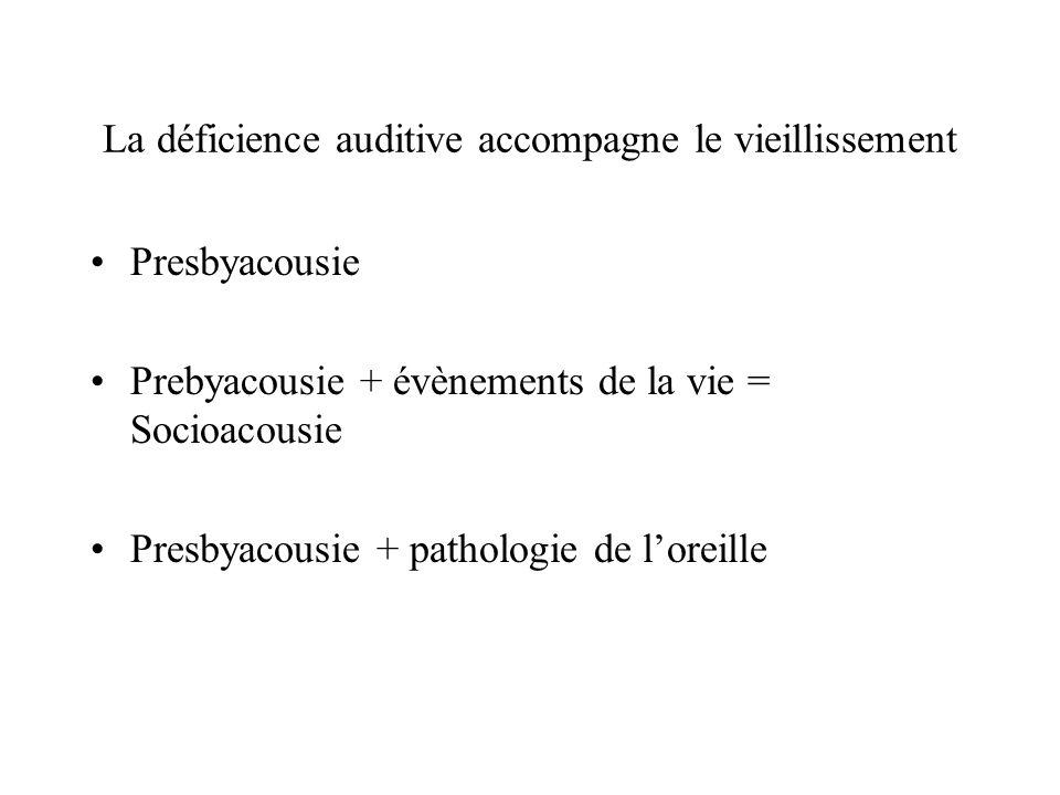 La déficience auditive accompagne le vieillissement Presbyacousie Prebyacousie + évènements de la vie = Socioacousie Presbyacousie + pathologie de lor