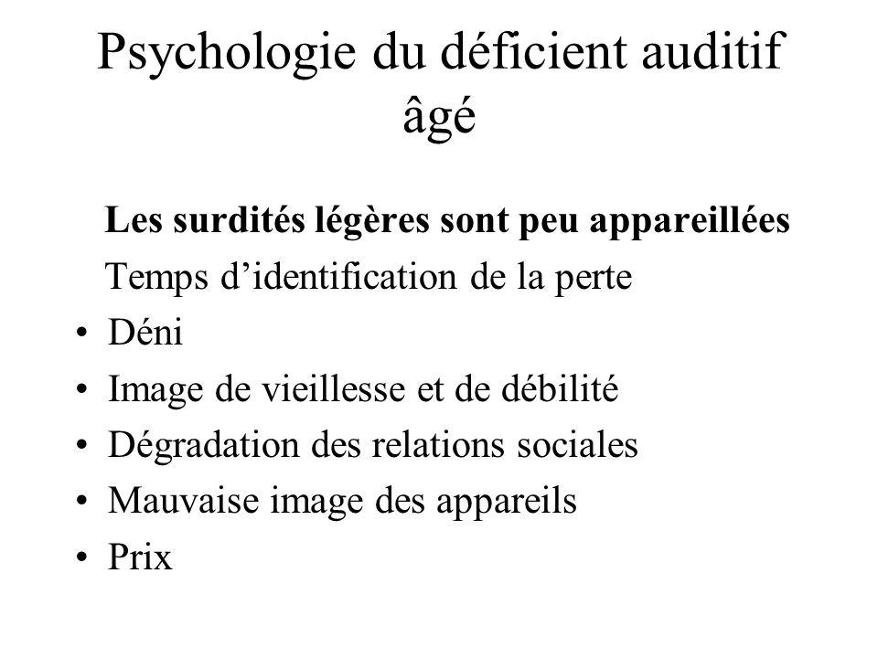 Psychologie du déficient auditif âgé Les surdités légères sont peu appareillées Temps didentification de la perte Déni Image de vieillesse et de débil